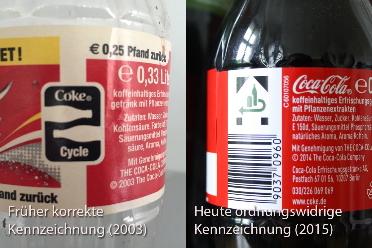 http://www.duh.de/uploads/media/DUH_CC-Kennzeichnung_2003_2015.jpg