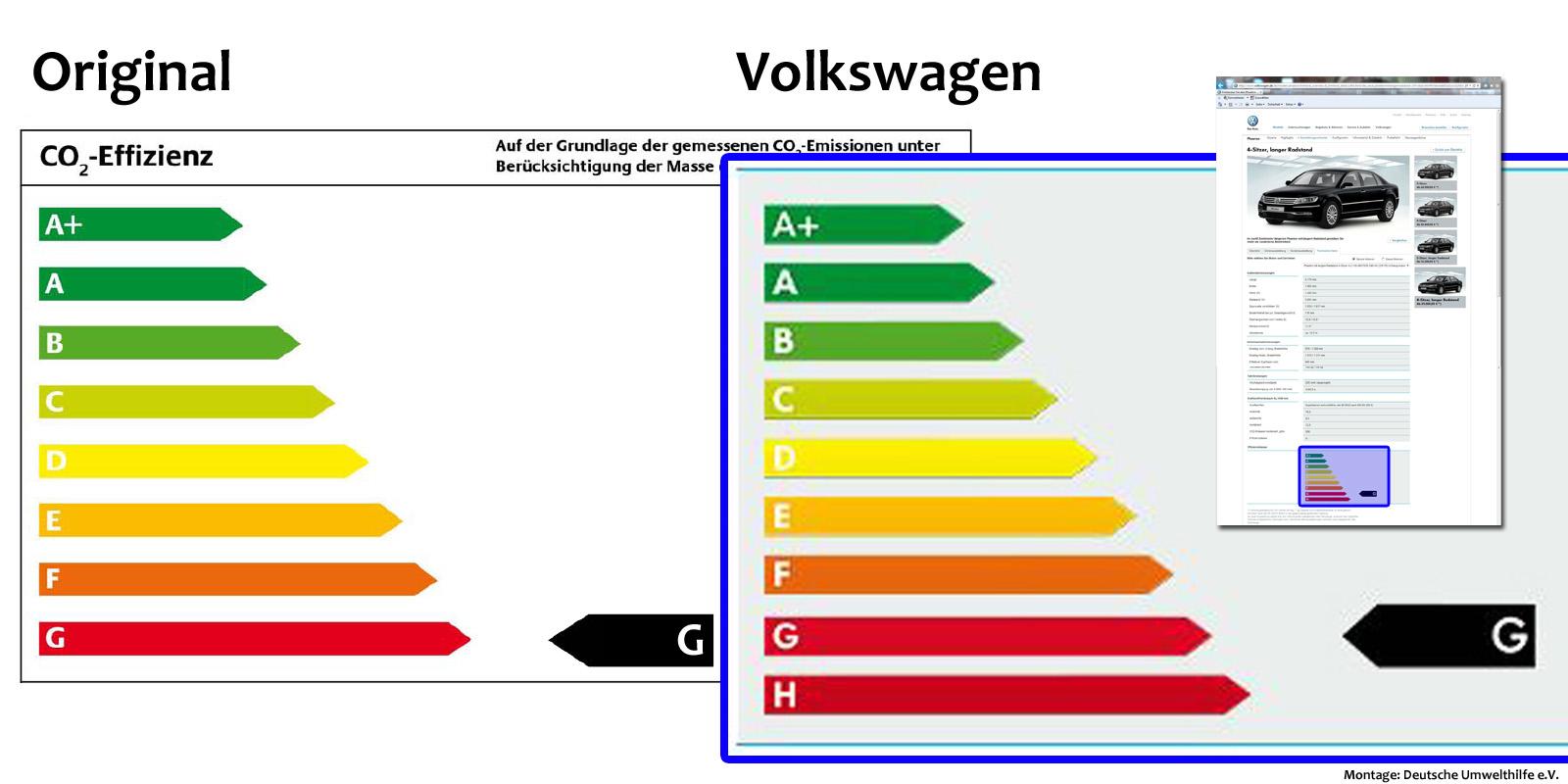 energieeffizienzklasse tabelle